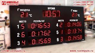 Спортивное электронное табло для бассейна | Электронные табло Импульс | РусИмпульс(, 2016-12-21T13:56:20.000Z)