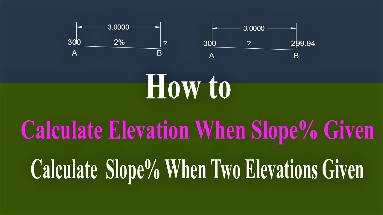 How to Calculate Elevation and Slope in Percent