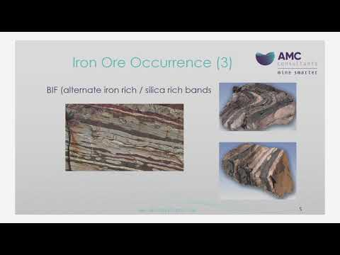 What is Iron Ore & Where to Find - 2/12
