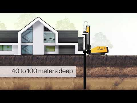 How Rinnai's Geoflo Geothermal Heating and Cooling system works