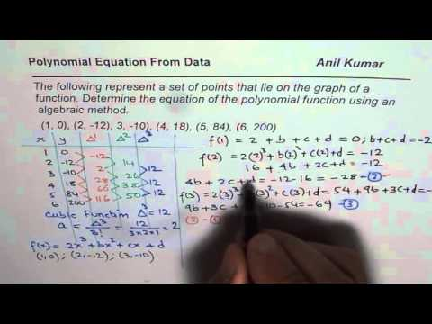 Determine Polynomial equation from given set of data points by Finite Difference