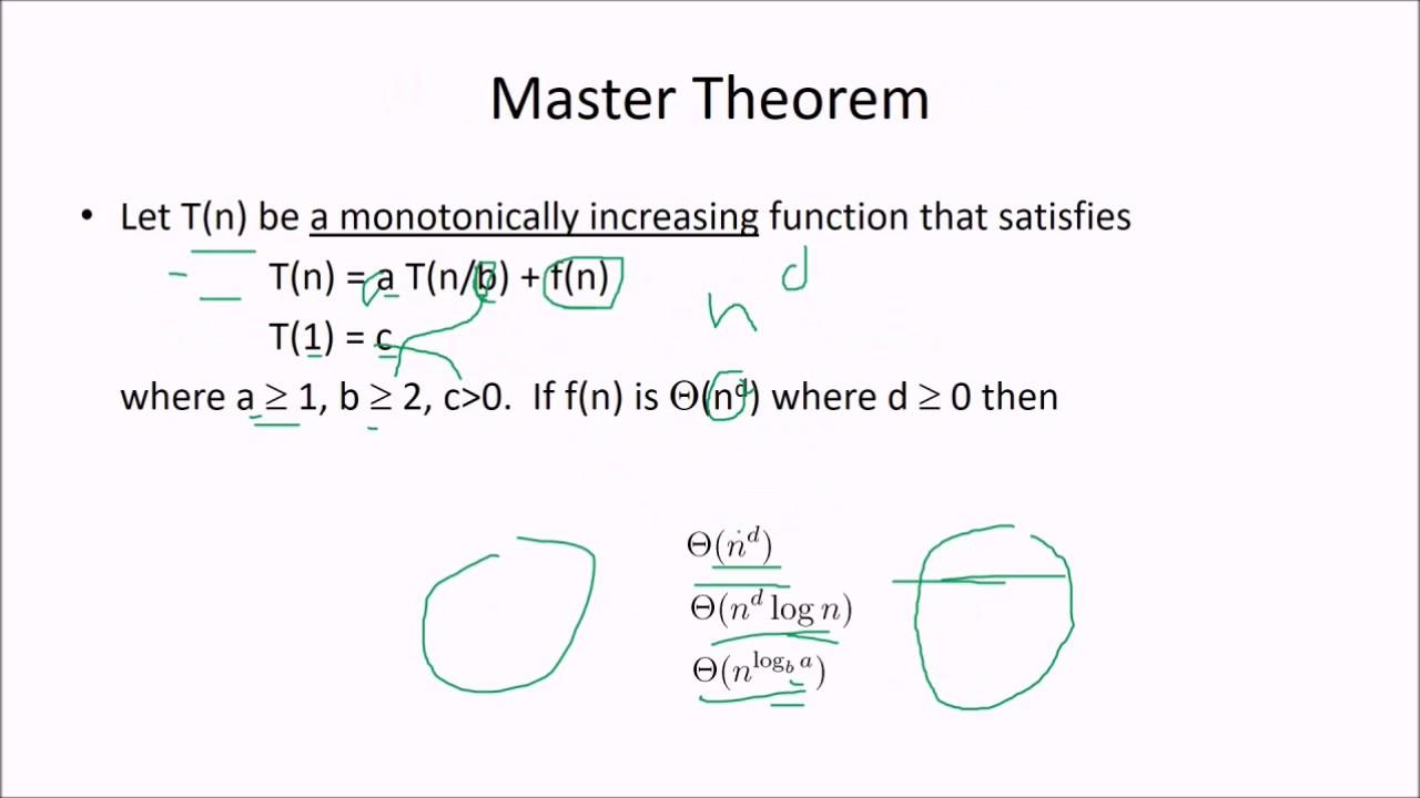 4 Algorithm Coreman The Master Theorem Youtube