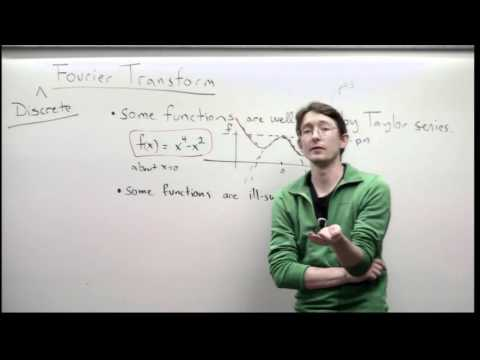 Lecture: Theory of the Fourier Transform