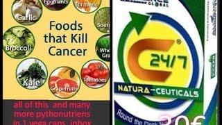 Aim Global 100 uses of C247 Natura Ceuticals