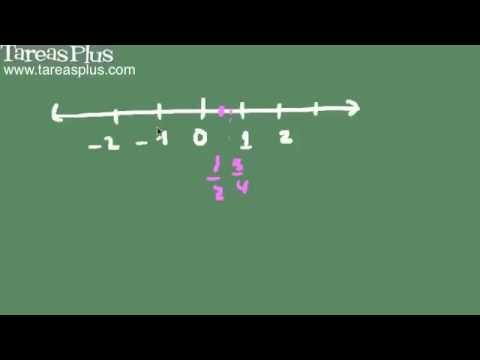 Recta real y conjuntos numéricos - FUNDETEC Bachillerato Virtual