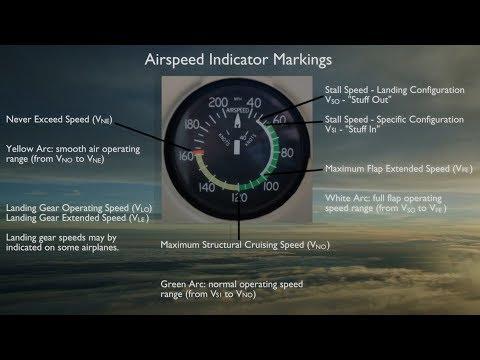 'Airspeed Indicator' Rusak, Jadi Sebab Jatuhnya Lion Air JT-610 Mp3