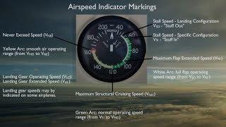 Video 'Airspeed Indicator' Rusak, Jadi Sebab Jatuhnya Lion Air JT-610 download MP3, 3GP, MP4, WEBM, AVI, FLV November 2018