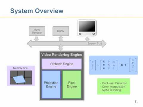 Architecture Design and Analysis of Image-Based Rendering Engine