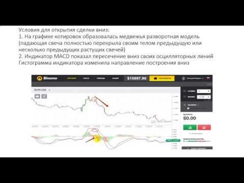 Бинарные Опционы – Стратегия Bokay Pro + Bolero [Платные Стратегии Для Бинарных Опционов]