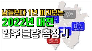 남들보다 1년 미리보는 2022년 대전광역시 부동산 입주물량 / 부동산 공부