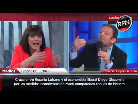 Fuerte cruce entre Rosario Lufrano y el economista liberal Diego Giacomini