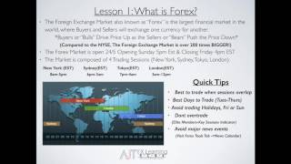 AJT FX Learning: Lesson 1: What is Forex?