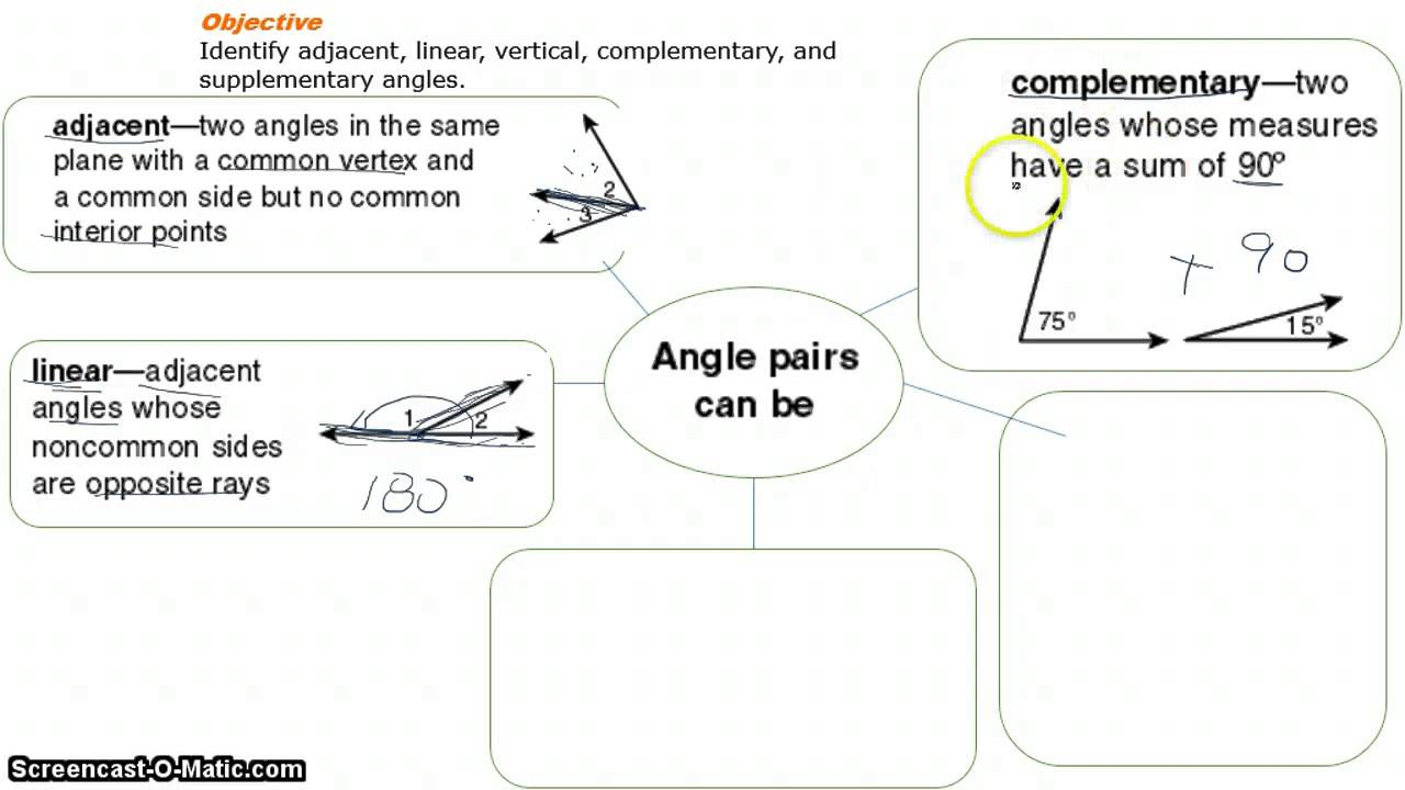 Special Angle Pairs - YouTube