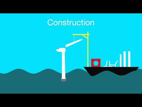 Offshore Wind in the UK