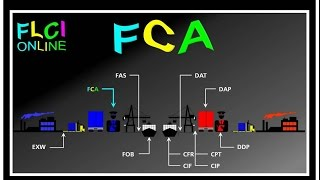 FCA Free CArrier | Franco Transporteur | QCM Incoterms | Quizz Import Export