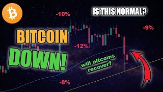 BITCOIN & ALTCOINS DOWN! WHAT IS HAPPENING?