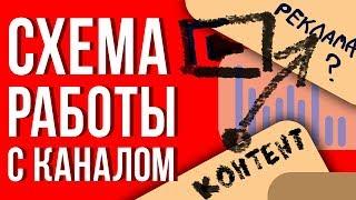2019-youtube