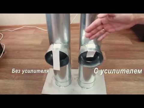 Усилитель тяги вентиляционных труб, дымоходов