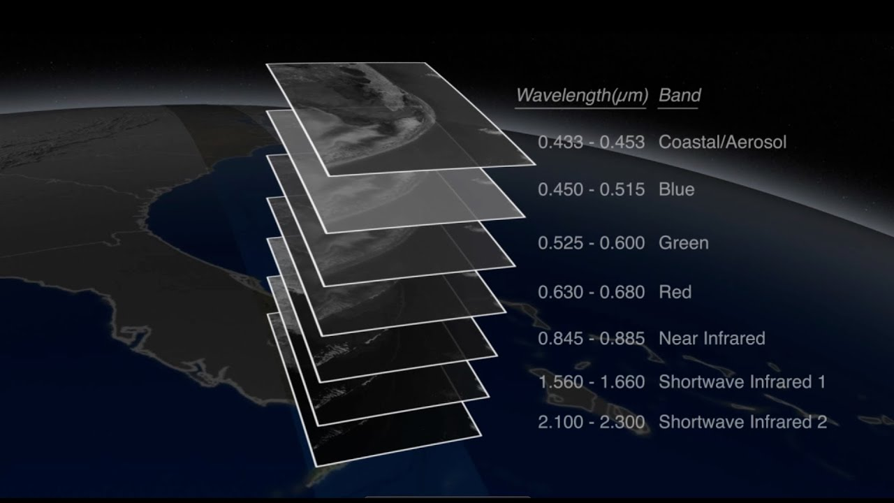 Band Stacking, RGB & False Color Images, and Interactive Widgets in