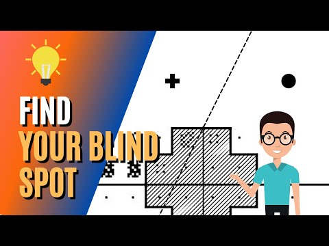 photo about Blind Spot Test Printable identified as On line Eye Try out: Blind Sites