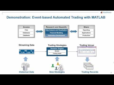 Automated Trading System Development with MATLAB
