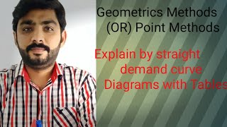 Geometrics Method /Point Methods explain straight demand curve economic lecture sir Tahir Urdu& hind