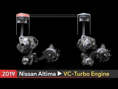 NISSAN VC TURBO Engine (VARIABLE COMPRESSION TURBO) ► How Does It Work?