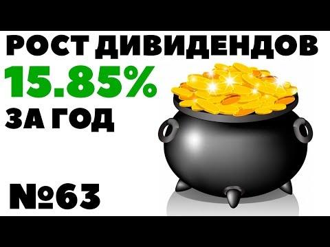 ???? Жизнь на дивиденды №63: 15.85% роста дивидендов за год. Как считать рост дивидендов год-к-году?