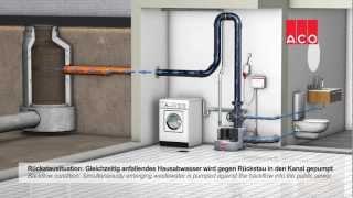 ACO Muli-Star - канализационная насосная станция(Канализационная насосная станция ACO Muli-star откачивает сточные воды с нижних/подземных этажей здания в канал..., 2013-04-05T11:24:26.000Z)