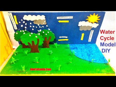 water cycle project 3D model for school science exhibition | diy at home