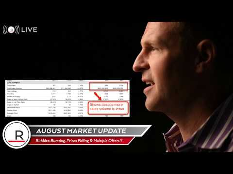 Calgary Real Estate Update - September 2017 - Redline
