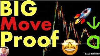Bitcoin & Crypto Market Eyes BIG Move Ahead thumbnail