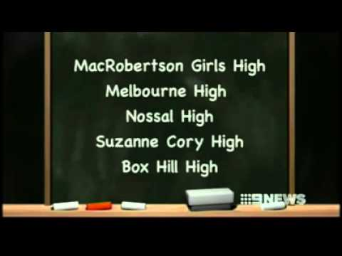 State schools in Australia better than private