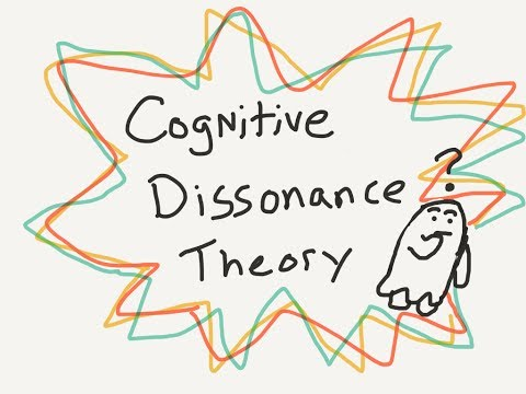 Psych Terms: Cognitive Dissonance Theory