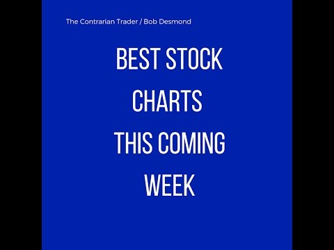 Best Stock Charts April 2 2017