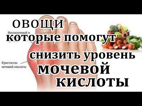 МОЧЕВАЯ КИСЛОТА.ОВОЩИ КОТОРЫЕ ПОМОГУТ ПОНИЗИТЬ УРОВЕНЬ МОЧЕВОЙ КИСЛОТЫ В КРОВИ!!!!