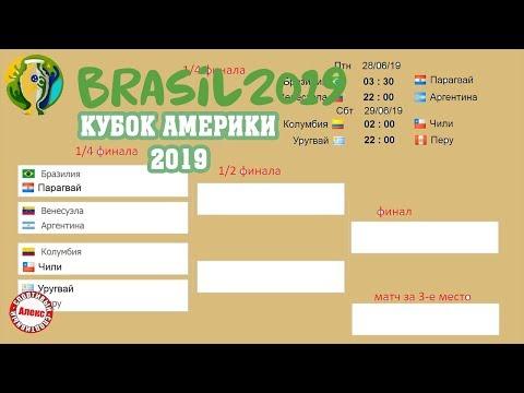 Кто сыграет в плей-офф кубка Южной Америки? Аргентина – Бразилия в 1/2? Расписание. Сетка. Итоги.