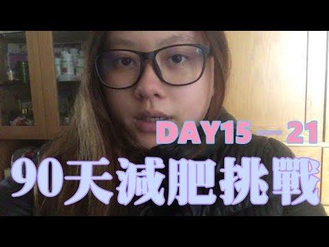 「90天減肥計劃」Day15-21 |依個星期會唔會好D呢