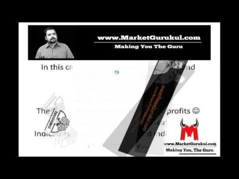Leading Indicators in Trading, Types of Indicators Part 2 of 2