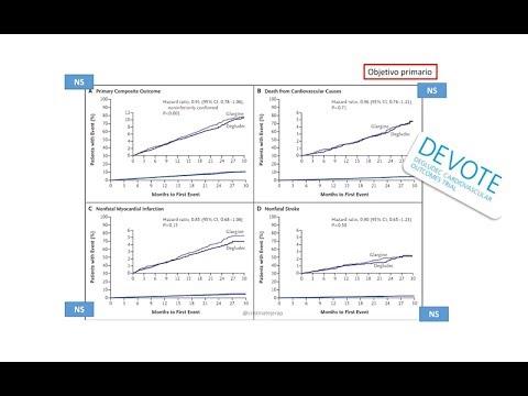 prevención secundaria de diabetes mellitus tipo 2