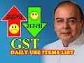 GST: महंगे-सस्ते की Confusion खत्म, आसान शब्दों में समझें