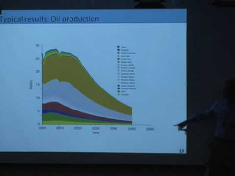 Greenhouse Gas Emissions From Oil Substitutes