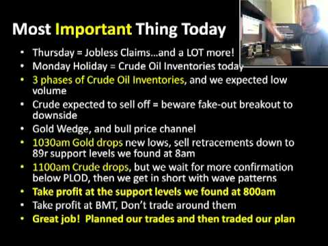 Back to BIG Profits Day Trading Gold and Crude Oil Futures
