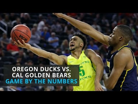 Oregon Ducks survive Cal 73-65 to advance to Pac-12 men