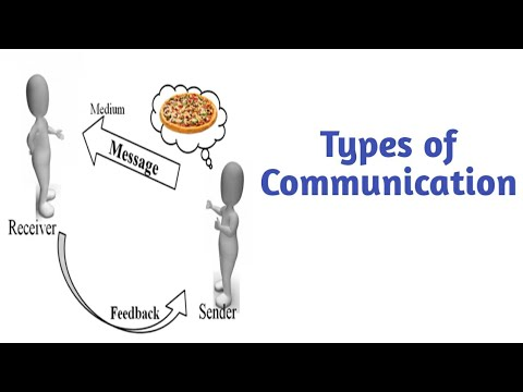 Types Of Business Communication In Hindi | Very Easy
