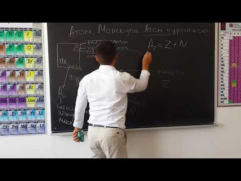 Атом. Молекула. Атом құрылысы