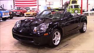 2001 Toyota MR2 Black