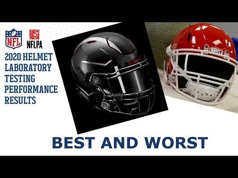 2020 Helmet Testing Results ⎮ Who Scored Best & Worst?