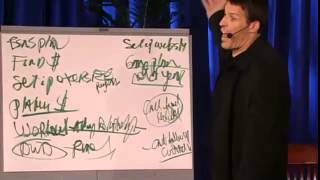 Anthony Robbins: Time to Take Control
