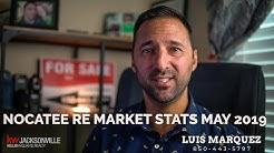 Nocatee Real Estate Market Stats May 2019 - Luis Marquez - Realtor Nocatee FL